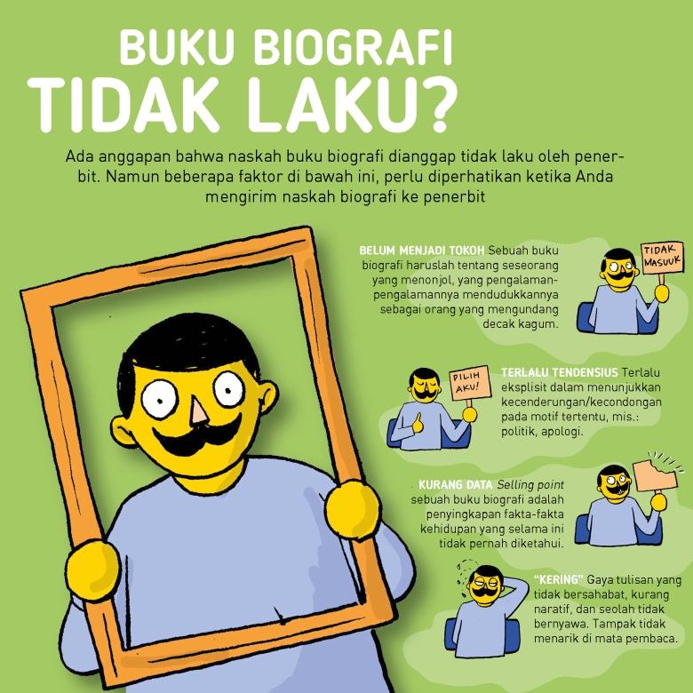 infografik biografi